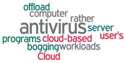 content/es-mx/images/repository/isc/cloud-antivirus-definition-2330.png